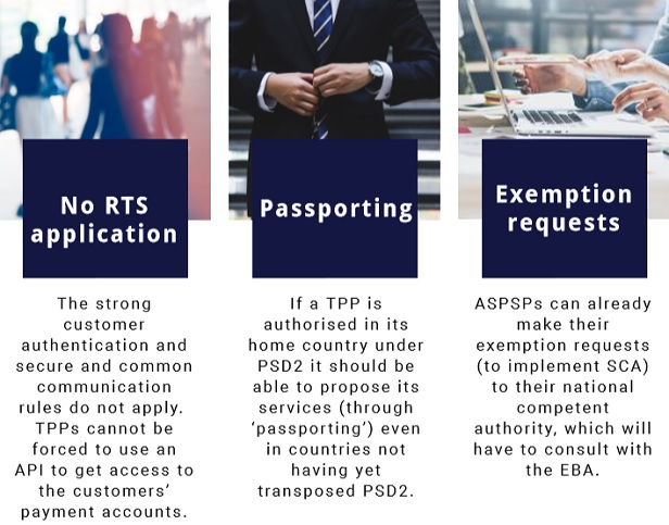 PSD2 - transition perriod