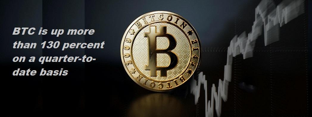 bitcoin adaugă bani