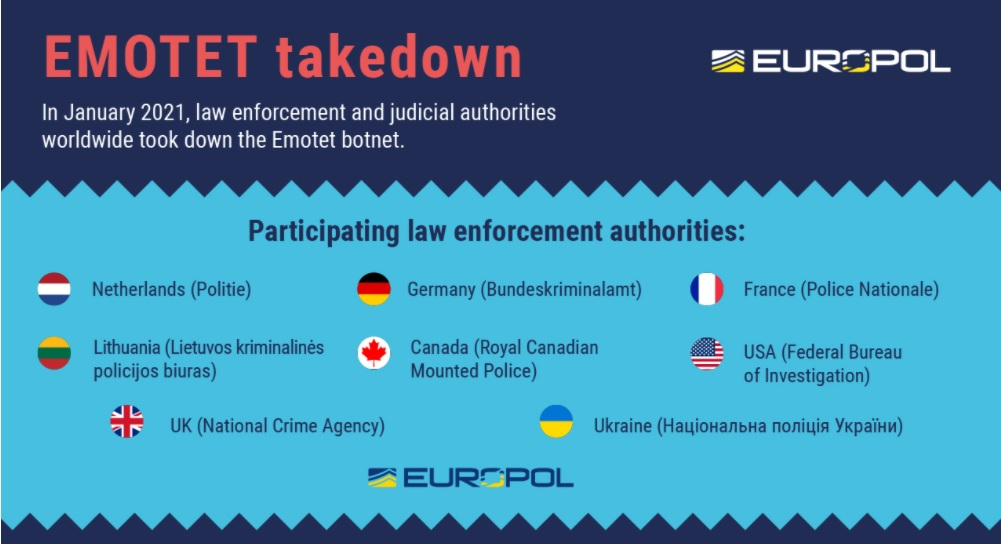 Europol – The most dangerous malware in the world EMOTET has been discontinued. It was first discovered as a banking Trojan in 2014.