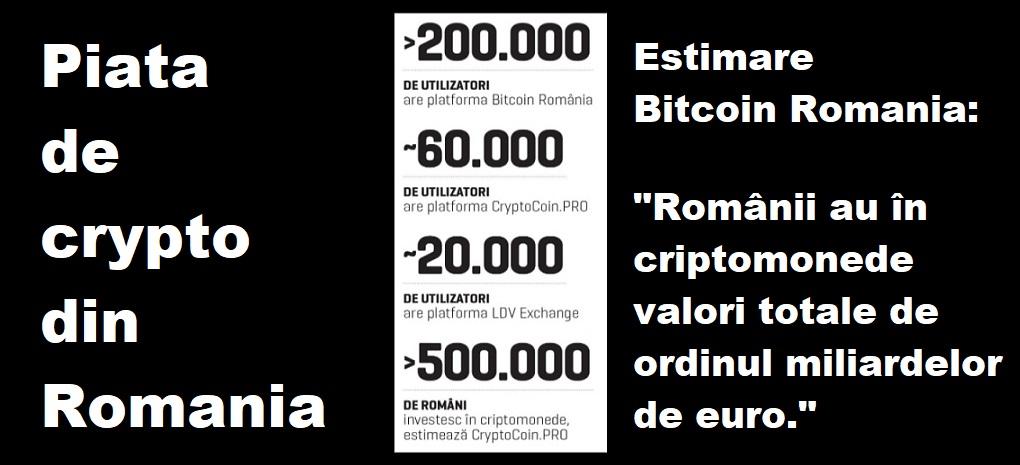Piața criptomonedelor cu tot ce trebuie să știi: ce au ajuns azi Bitcoin, Ethereum sau Dogecoin