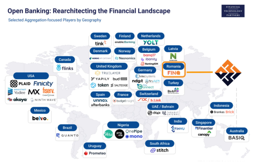 Nocashevents Romanian fintech included in the world map of relevant players in Open Banking